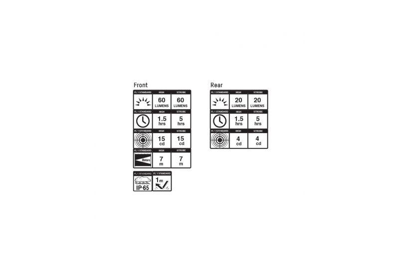 Blikačky Blackburn 2Fer USB + 2Fer USB Combo Set (2ks) - 5